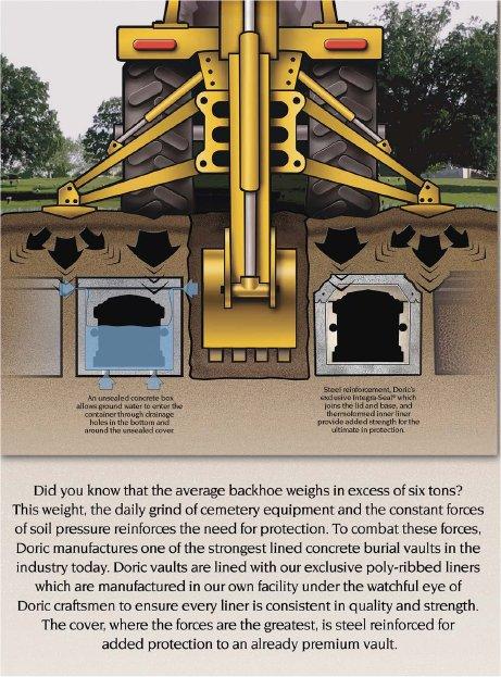 backhoe vault
